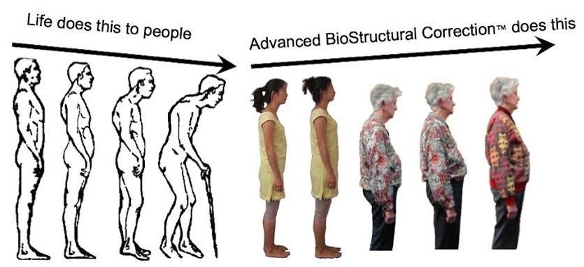Chiropractor Alternative Birmingham | Pain Relief | Posture Correction